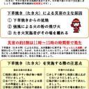 下草火災予防_1